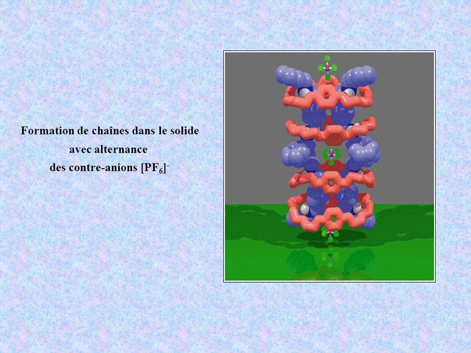 Formation de chaînes dans le solide des contre-anions [PF6]-